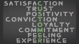 Customer Experience equals customer abbreviation