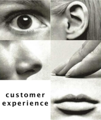 Senses in Branding Strategy