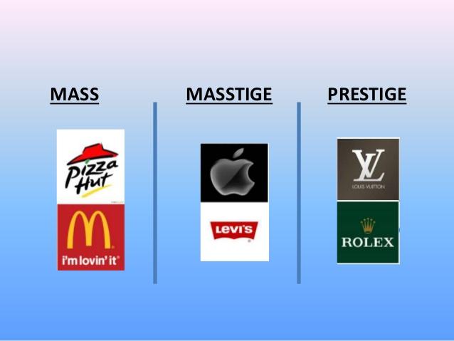 Mass - Masstige - Prestige