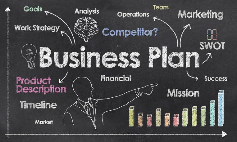 Business Plan Image 2